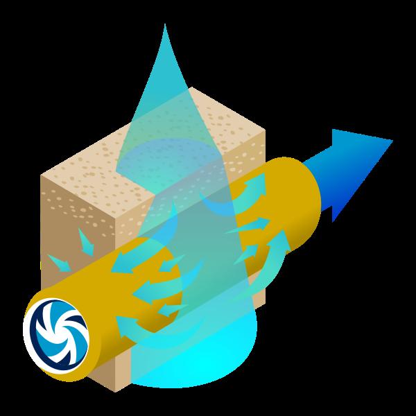 Telesis Desalination